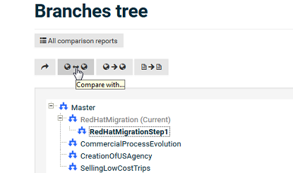 Branch comparison and merging
